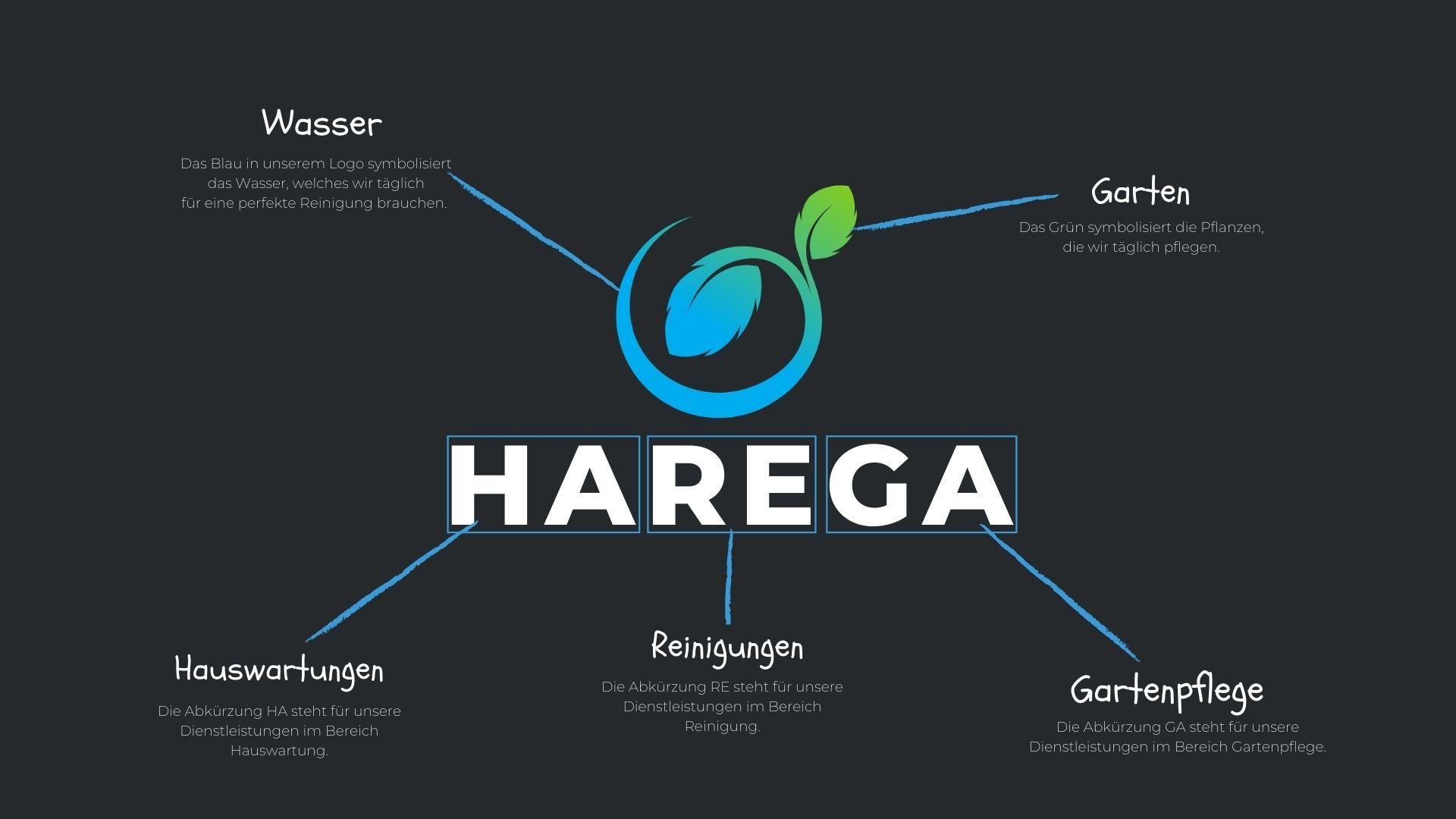 HAREGA